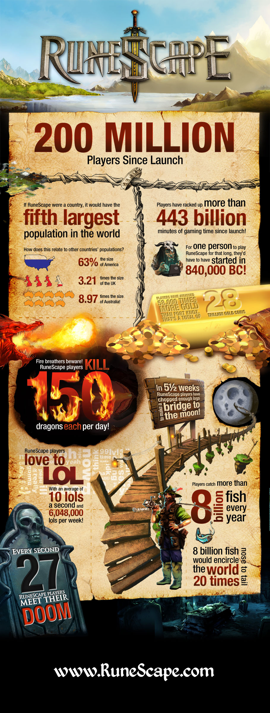 runescape infographic